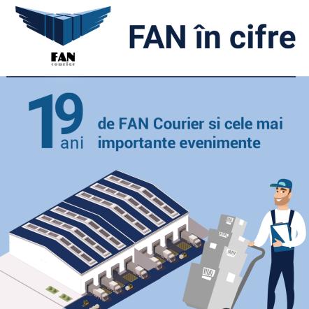 contact fan courier